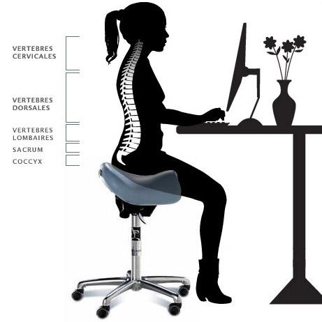 position active sur chaise de bureau
